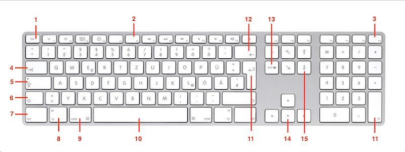 Überblick über die Mac Tastatur von Apple