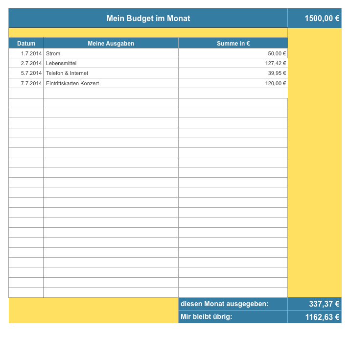 Mit Numbers 5.2 von iWork Vorlage für Haushaltsbuch erstellen