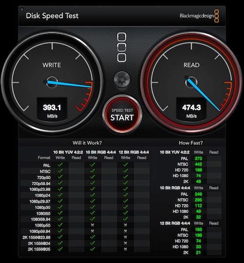 Test Geschwindigkeit